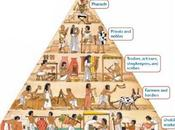 Ancient Egypt Social Structure