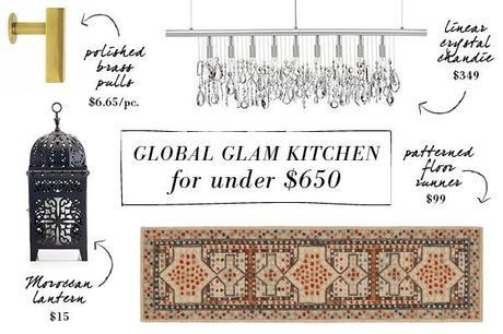 Spice It Up: Global Glam Kitchen (For Under $650)
