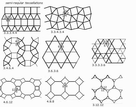 List of regular polytopes and compounds