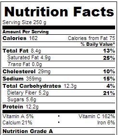 calories in pizza cauliflower casserole