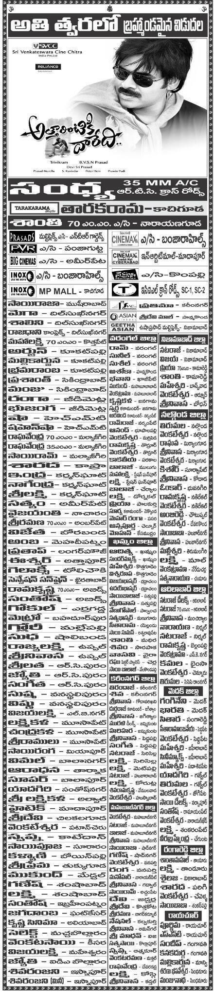 pawan kalyan samantha ad nizam theater list pics images galleries Pawan Kalyans Atharintiki Daredi Nizam Theater List 1