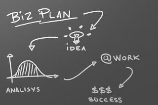 How to Make it in the Film Industry-                            Part 2: Business Plans