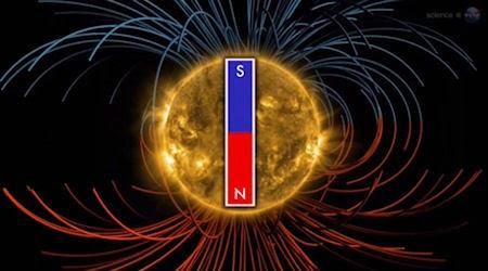 The Sun's Magnetic Field Is About To Flip