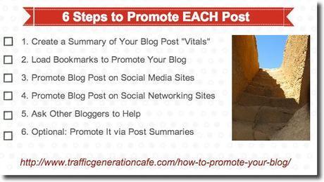 promote your blog 6 steps