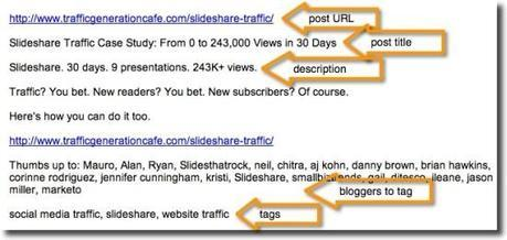 promote blog post checklist