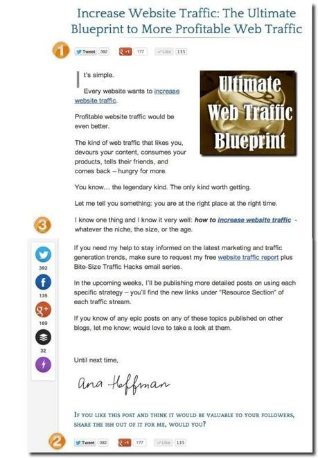 promote your blog with social sharing