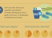 What Today's Social Landscape Offer Small Businesses Tomorrow (Infographic)