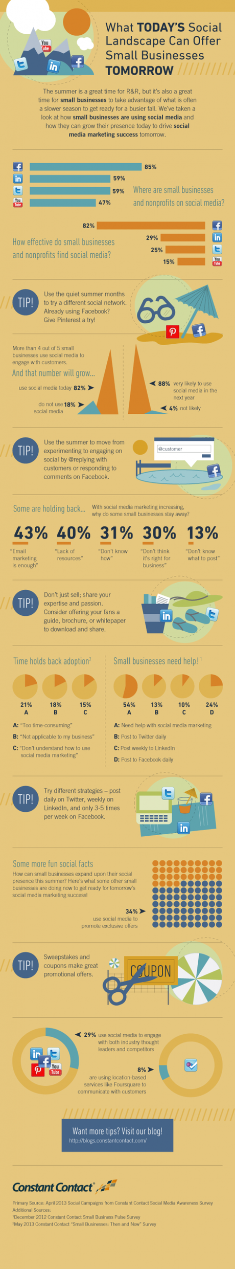 What Today's Social Landscape Can Offer Small Businesses Tomorrow (Infographic)