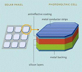 Making Solar Cells More Sustainable By Replacing Cobalt With Iodine