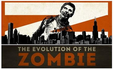 The Evolution Of The Zombie