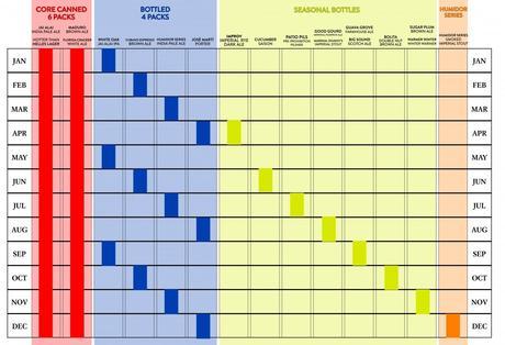 2013 CCB Release Calendar