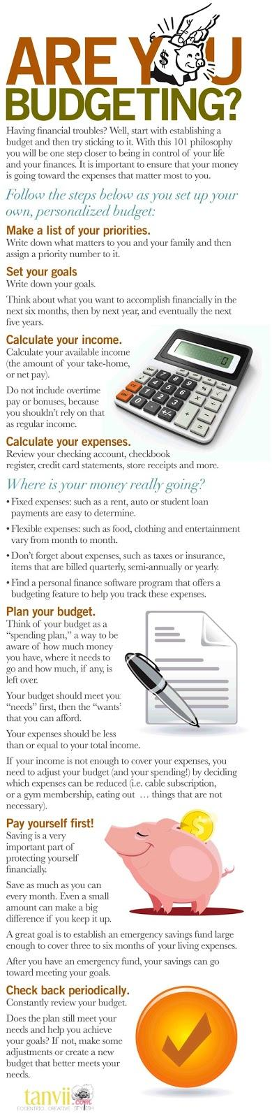Are you Budgeting?
