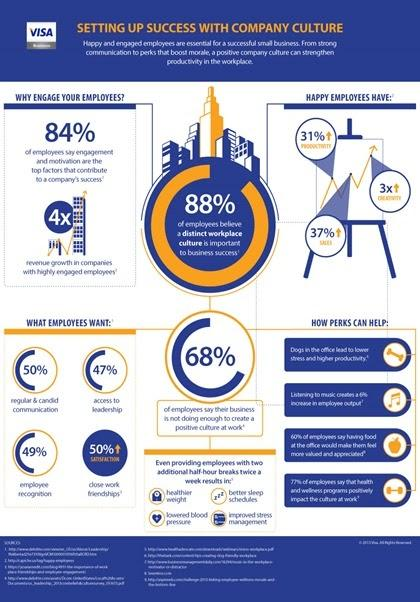 Visa Business_August Infographic_080913