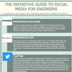 List of Social Networks For Engineers