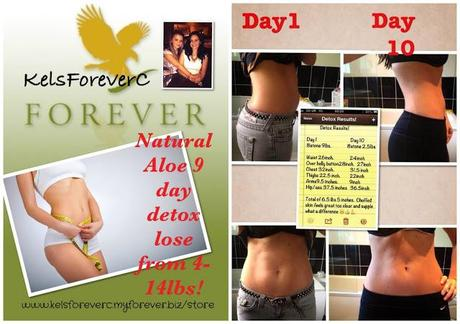 Forever Aloe Products & Detox