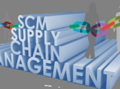 Supply Change Management Future