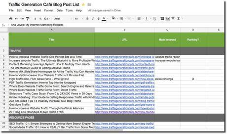 write great blog post with interlinking