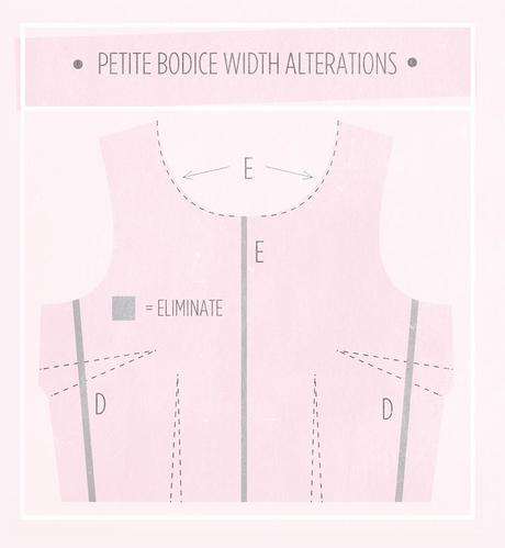 Petite Bodice alterations 02 How to Make A Pattern Petite: Part 3