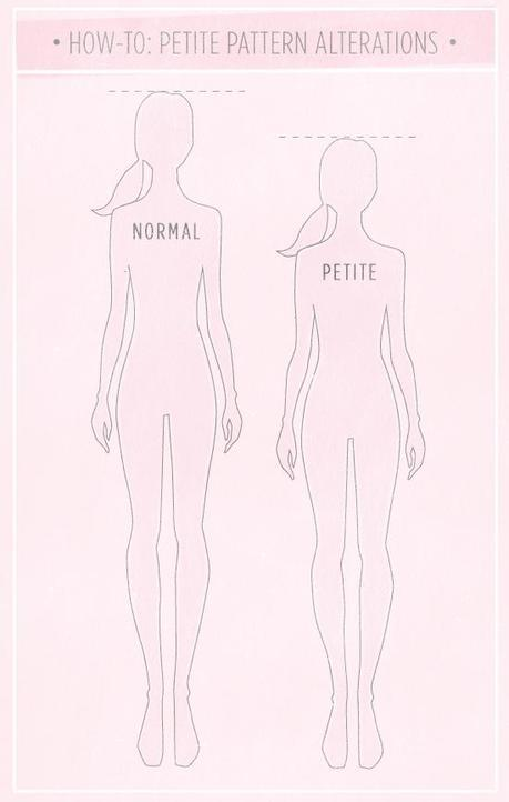 petite pattern alteration How to Make A Pattern Petite: Part 3