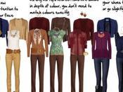 Creating Capsule Wardrobe Look Taller