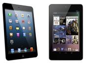 Choose Best Tablet