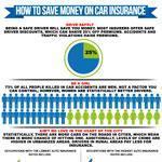 Money Saving Tips on Car Insurance