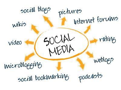 Social media facts chart
