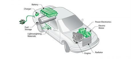 ANL Receives DOE Funding to Advance Electric Vehicle Technologies