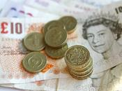 Most Your Payday Loan