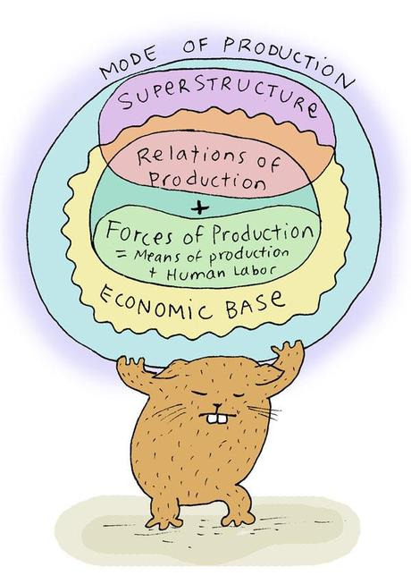 Beaver-Mode-Production