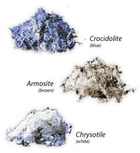 Figure 1: Different types of asbestos fibers - all carcinogenic!