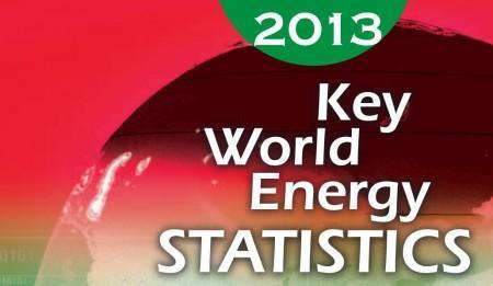 IEA Publishes Key World Energy Statistics 2013