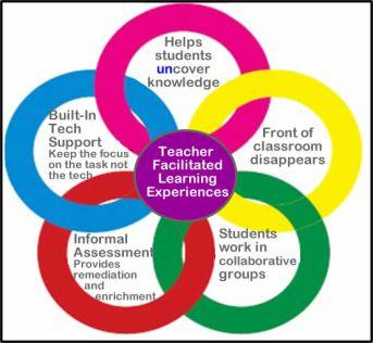 color_circles_teacher_facilitator