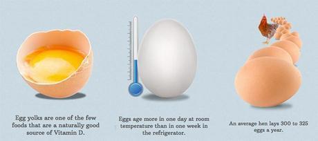 World Egg day 1st pic