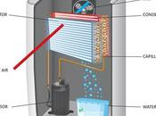 Your Dehumidifier Leaking Refrigerant? Detect