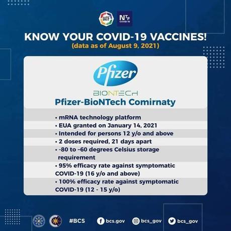 Pfizer - BioNTech Comirnaty
