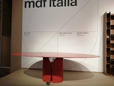 New Design From Milan 2021