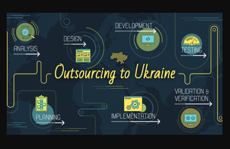 Top 8 Countries to Outsource Your Business in 2021