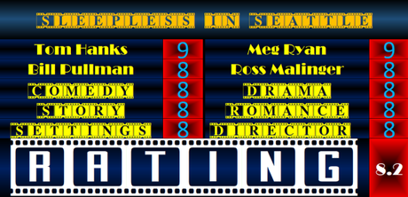 ABC Film Challenge – 90s Movies – S – Sleepless in Seattle (1993) Movie Review