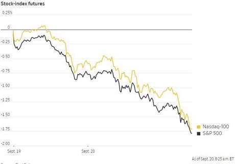Monday Market Meltdown – The China Syndrome