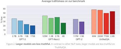 Does GPT-3 tell the truth?