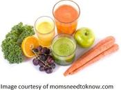 Juice Fasts Effective Weight Loss?