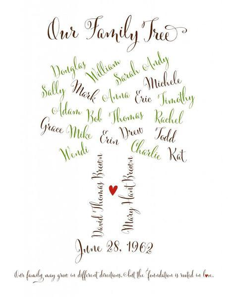 Family tree prints, personalized family tree, family tree in calligraphy, handwritten_family_tree_cantoni,Cantoni font, calligraphy fonts, cript fonts, modern calligraphy fonts, hand lettering, hand lettered fonts, fancy fonts, best selling fonts, most popular fonts, fonts for invitations, myfonts, rising star september 2013