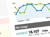 Google Analytics Metrics Anyone Understand