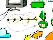Running Digital Business; Basics That Need Understand