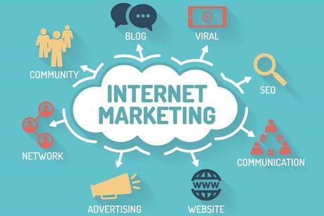 Digital marketing skills have doubled in demand. Internet Marketing Service Malaysia   Bridging the Gap in ...