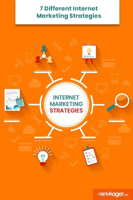 Anjana23121985/getty images in general, internet marketing includes any promotional strategies. 7 Different Internet Marketing Strategies | Internet ...