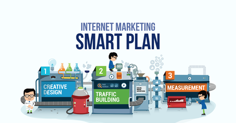 Registration on or use of this site constitutes acceptance of our terms of serv. How Internet Marketing Plays A Major Role in Business ...