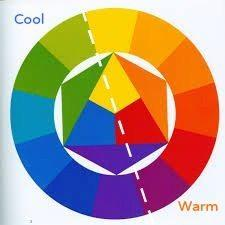 Understanding how to choose the undertone of colour