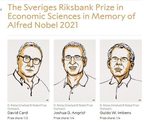 Nobel Prize in Economics 2021